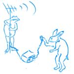 鳥獣戯画無線技士
