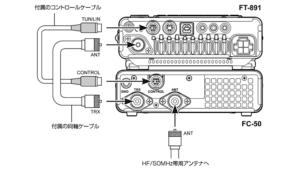 FC-50からFT-891の接続